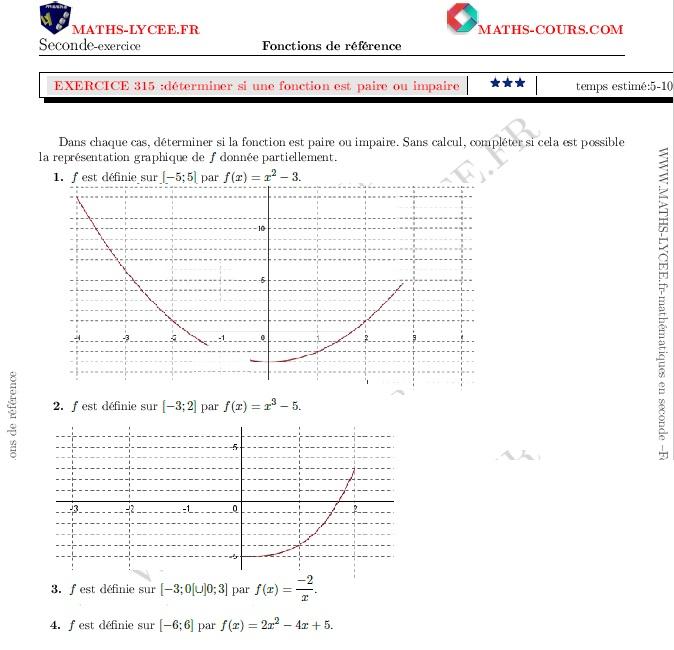 Maths Lycee Fr Exercice Corrige Maths Seconde Determiner La Parite D Une Fonction
