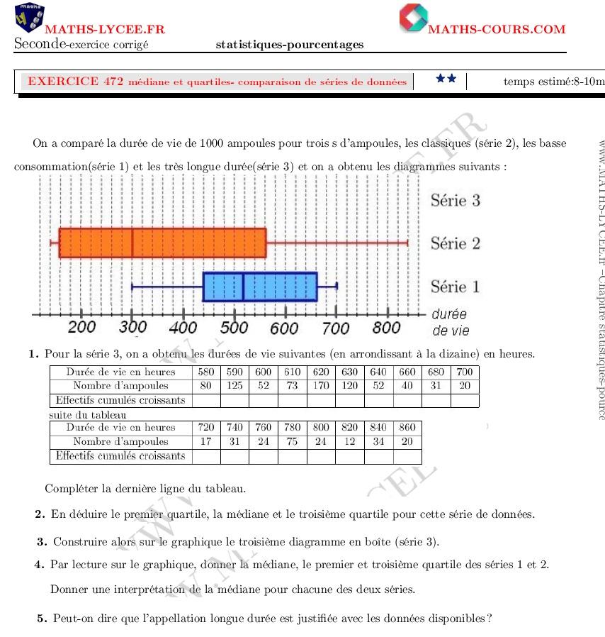 MATHS-LYCEE.FR exercice corrigé chapitre Statistiques ...